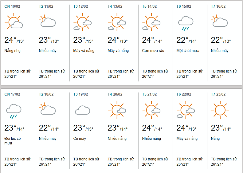 Dự báo thời tiết Đà Lạt tháng 2