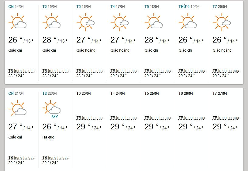 Dự báo thời tiết Đà Lạt tháng 4
