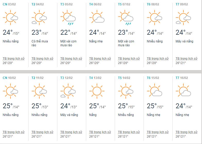 Thời tiết Đà Lạt tháng 2 2019