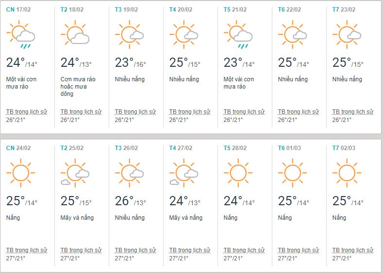 Thời tiết tháng 2 ở Đà Lạt