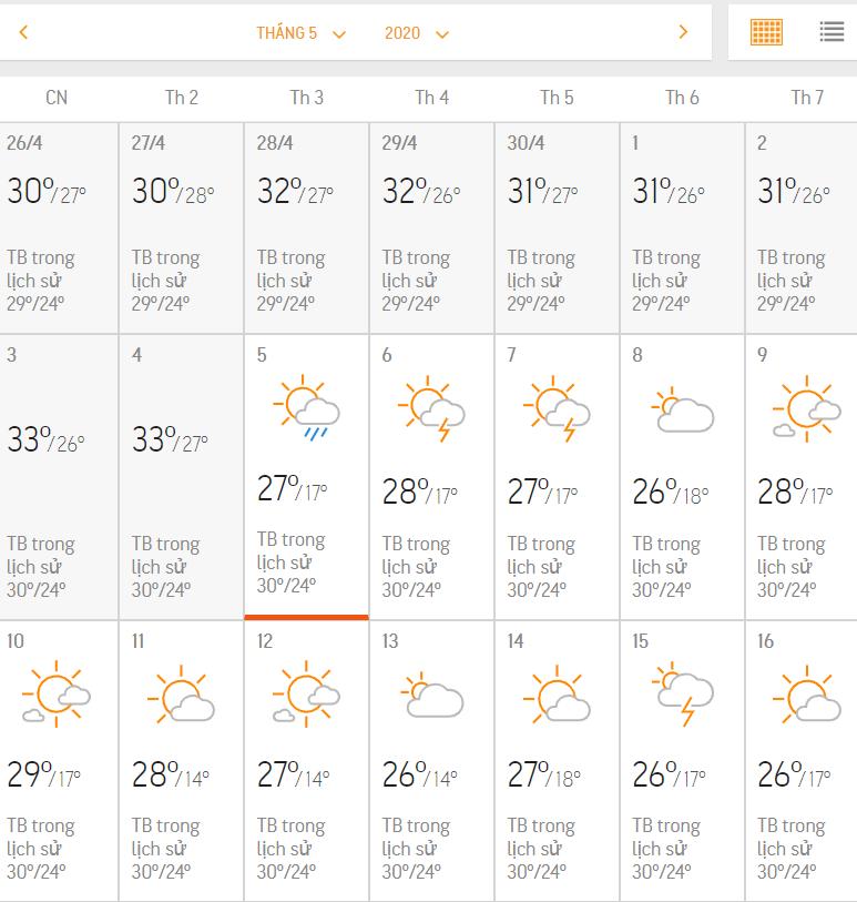 Thời tiết Đà Lạt tháng 5