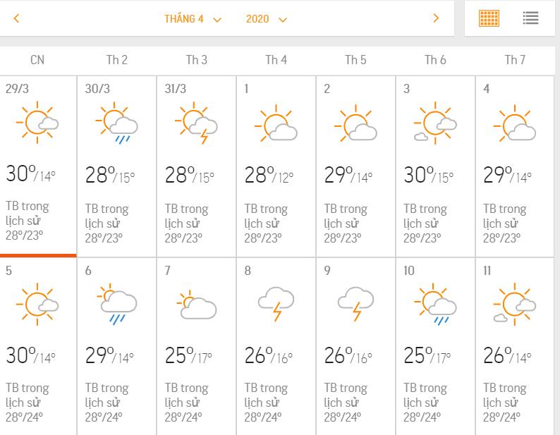 Thời tiết Đà Lạt tháng 4