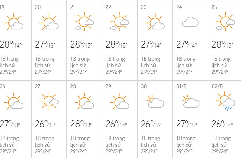 Thời tiết tháng 4